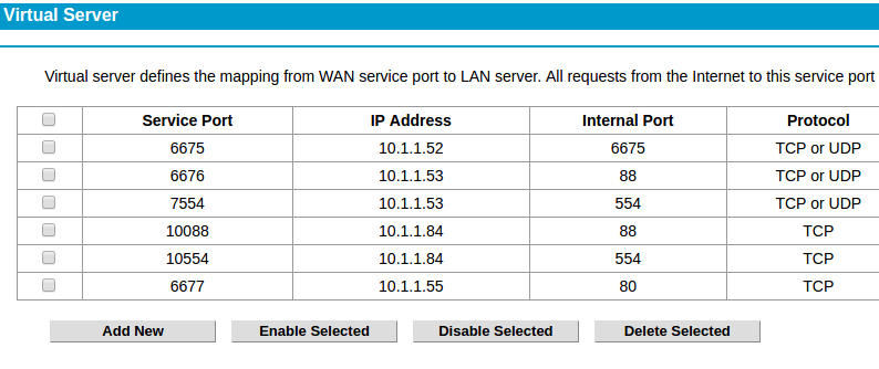 Port forwarding of TP-Link router